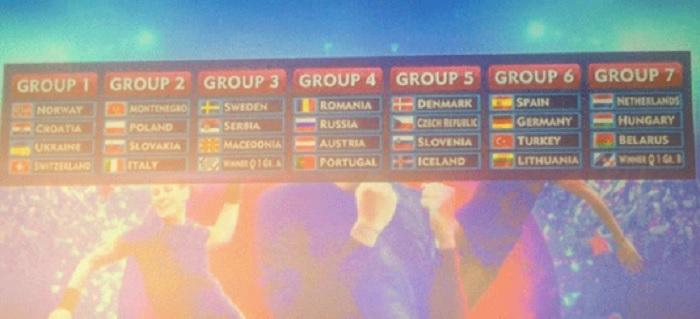 Ракометарките на Македонија во третата група во квалификациите за ЕП 2018