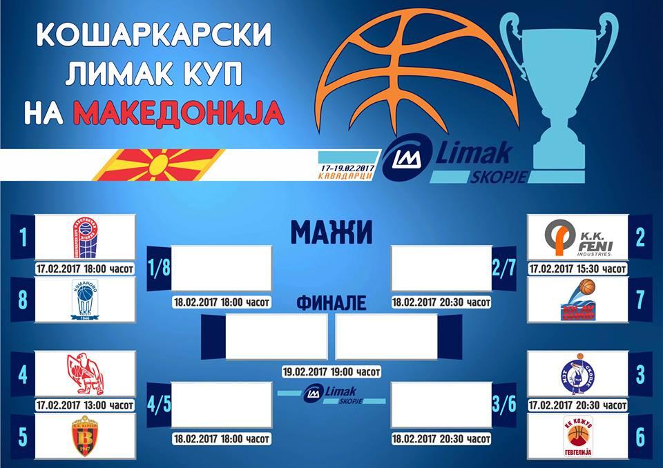 Стартува завршницата на кошаркарскиот Куп на Македонија