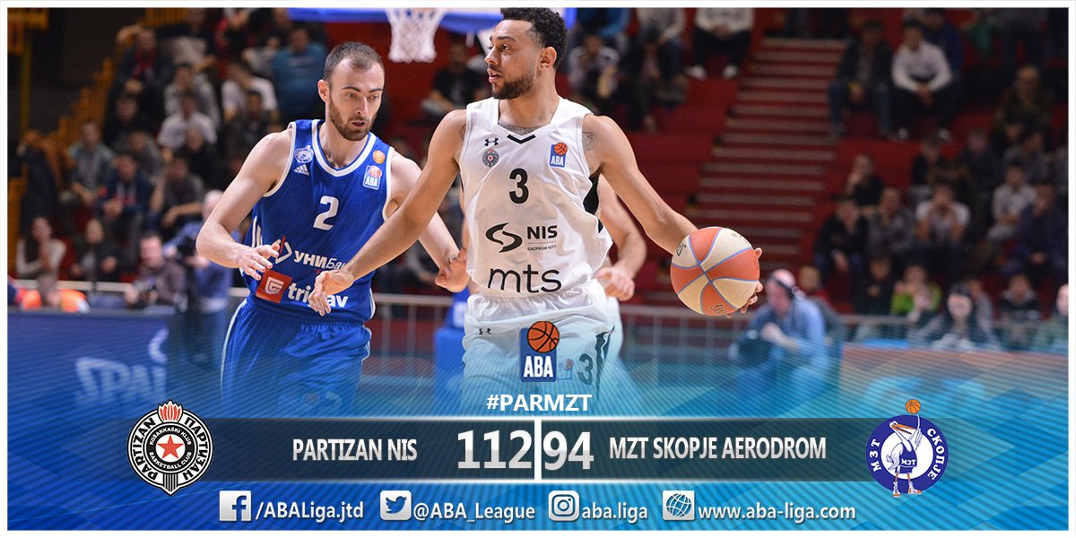 Нов убедлив пораз на МЗТ Скопје во АБА лигата