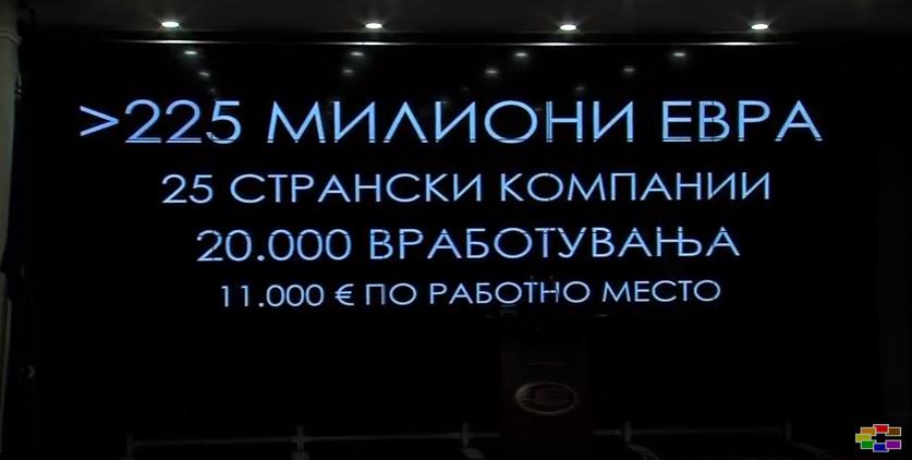 Владата тврди дека странските компании добиле 225 милиони евра за влез во Македонија  ВМРО ДПМНЕ негира