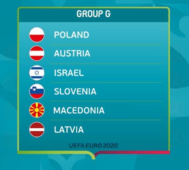 Група по мерка, Македонија ги доби противниците во квалификациите за ЕП 2020